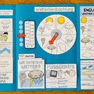 Das Wetter Lapbook für den Erdkunde Unterricht Lapbook Vorlagen ausdrucken und basteln