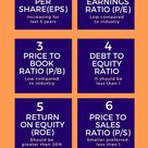 8 Financial Ratio Analysis that Every Stock Investor to check before investing