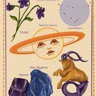 Zodiac Astrology Vintage Style Digital Poster Capricorn | Etsy