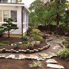 Backyard Landscaping Design Pinterest Account