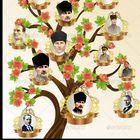 Yadigar Avşar Pinterest Account