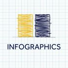 SCMP Infographics