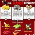 Hypertension Remedies Pinterest Account