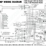 Unique Fasco Blower Motor Wiring Diagram In 2020 Diagram Wire Compass Tattoo