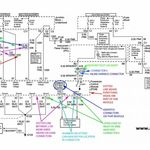 23 Automatic Engine Wiring Harness Diagram Technique Bacamajalah Diagram Design Diagram Wire
