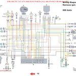 Polaris Atv Wiring Diagram Line Electrical Drawing Wiring Diagram Diagram Polaris Atv Wire
