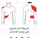 Pin By Nadia On شموخ Health Facts Health Fitness Nutrition Medical Information