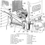 Tractor manuals downunder (dmcdouall) on Pinterest