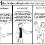 The Physics Classroom (physxclassroom) on Pinterest