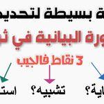 الأسئلة المتداولة في مواضيع بكالوريا اللغة العربية للبناء الفكري واللغوي مع منهجية الإجابة منتديات الشروق أونلاين Studying Inspo Islam Facts Education