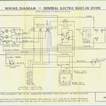 Wiring Diagram For Defy Gemini Oven Wagnerdesign Diagram Wire Oven