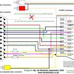5 Pin Relay Wiring Diagram 2 Pretty Narva 12v Relay Wiring Diagram 5 Pin Best Of In 5 Pin Electrical Diagram Electrical Circuit Diagram Automotive Electrical