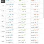 Netspend Government Benefits Calendar 2022.Netspend Ssi Deposit Calendar Dates 2019 Ssi Calendar Deposit