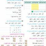 بوكلت الأساليب للصف الثانى الابتدائى للترم الثانى لمدارس نيرمين إسما Learning Arabic Learning Worksheets Learn Arabic Alphabet