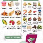 Pin By Shero Elshawady On Healthy Health Education Health Info Health Healthy