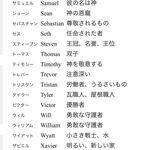 平成を忘れないbot on twitter bullet journal twitter sign up howto
