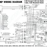 Wiring Diagram For A 1988 Club Car In 2020 Electrical Wiring Diagram House Wiring Trailer Wiring Diagram