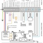 Wiring Diagram Diagnostics 1 2003 Ford F 150 No Start Theft Light In 2020 F150 Line Diagram Diagram