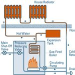 Heating A Home With A Tankless Water Heater Tankless Water Heater Water Heater Hydronic Heating Systems