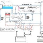 Elegant 230v 3 Phase Motor Wiring Diagram In 2020 Electric Motor Electrical Diagram Electrical Wiring Diagram