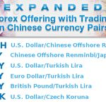 Learn How To Duplicate Trend Lines In Mt4 Forex Tools Box