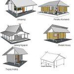 Betawi House Jakarta Arsitektur Desain Arsitektur Eksterior