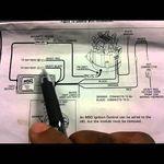 Chevy Nova Msd Pro Billet Hei Vs Street Fire Hei Chevy Nova Chevy Car Humor - msd digital 6al ignition wiring diagram