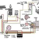 Mercury Outboard Wiring Diagrams Mercury Outboard Outboard Boat Wiring