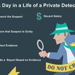 Private Investigation Agencies In Delhi Private Investigator Private Detective Investigations