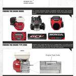 Small Engine Parts Warehouse (smallengparts) no Pinterest