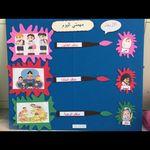 مادة وسائل تعليمية لوحة التاريخ Arabic Kids Learning Arabic Learn Arabic Online