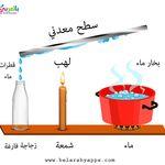 اوراق عمل دورة الماء في الطبيعة للاطفال رسومات تعليمية بالعربي نتعلم In 2021 Toothbrush Holder