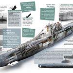 Singles Weltkriegsboote datieren