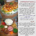 Pin On All Recipes In Arabic بالعربي