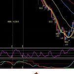max trading system llc