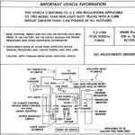 Vacuum Hose Diagram Dodge Ram 1500 4x4 5 2l Fixya Dodge Vacuums Dodge Ram