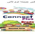 نماذج امتحان اللغة الانجليزية للصف الخامس الابتدائي ترم ثاني 2019 مستر على الهاروني Words Powerpoint Presentation Bird Book