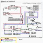 Two Stroke Engine Parts Diagram In 2020 Diagram Wire Biotechnology