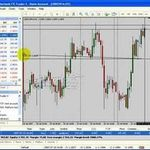 Download Center Of Gravity V3 Forex Mt4 Indicator Learnaboutforex