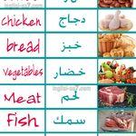 أقوى ملف لحفظ الكلمات باللغة الانجليزية مع النطق العربي English Language Learning Grammar English Language Learning Learn English Vocabulary