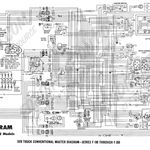 2011 Mack Truck Fuse Diagram And Mack Truck Wiring Diagrams Free Wiring Library Fuse Box Mack Trucks Mack