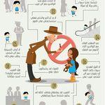 جدول مهام روتين يومي تخطيط يومي Life Planner Organization Kids Planner Life Planner