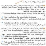 Arabic English Language Learning Grammar Learn English Vocabulary English Language Learning
