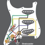 Fender Stratocaster Guitar 50 S Vintage Wiring Fender Stratocaster Guitar Pickups Stratocaster Guitar