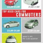 Best Car Finder Bestcarfinder On Pinterest