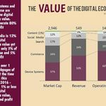 Europe S Other Crisis A Digital Recession Digital Harvard