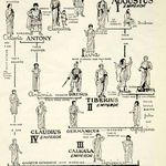 Colin Towse (colintowse) on Pinterest