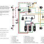 Elegant 2001 Oldsmobile Alero Radio Wiring Diagram In 2020 Electrical Wiring Diagram Trailer Wiring Diagram Diagram