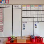 كوني معلمة طفلك الأولى مجموعة جداول سلوكية تشجيعية للأطفال جاهزة للطباعة Islamic Kids Activities Kids Planner Teaching Kids Respect
