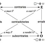 Grammar Tree Diagrams Google Search Binary Tree Tree Diagram